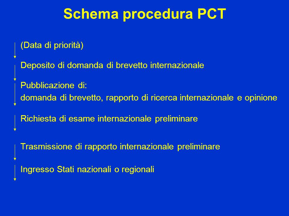 Schema procedura PCT (Data di priorità)