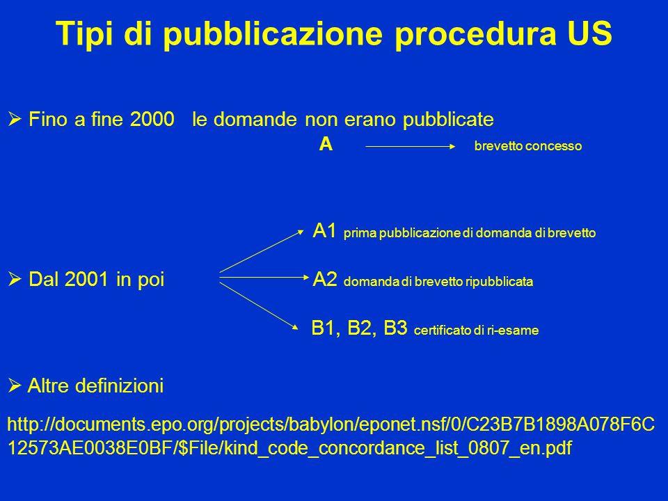 Tipi di pubblicazione procedura US