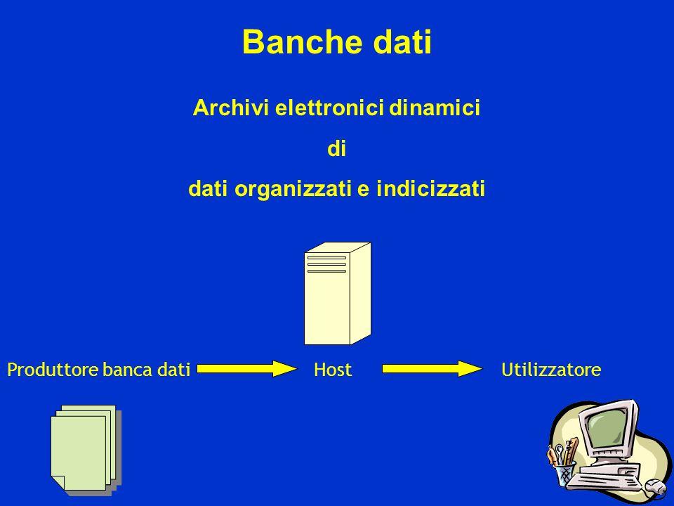 Archivi elettronici dinamici dati organizzati e indicizzati