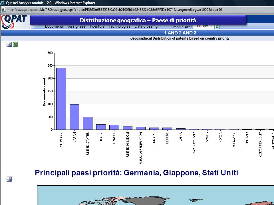 Distribuzione geografica – Paese di priorità