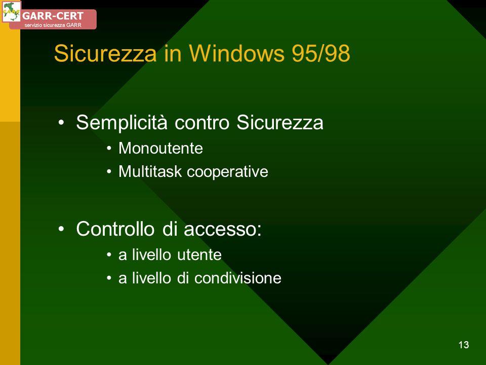 Sicurezza in Windows 95/98 Semplicità contro Sicurezza