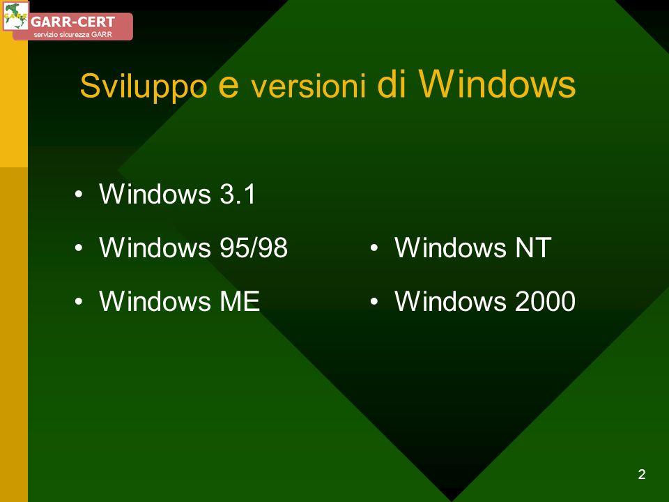 Sviluppo e versioni di Windows