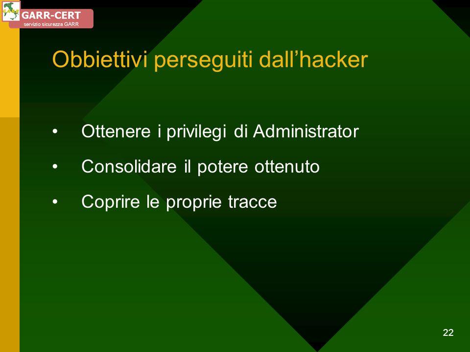 Obbiettivi perseguiti dall'hacker
