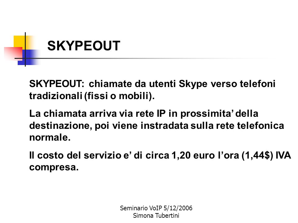 Seminario VoIP 5/12/2006 Simona Tubertini