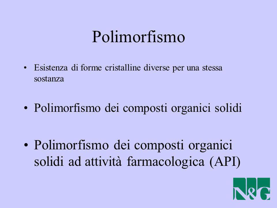 Polimorfismo Esistenza di forme cristalline diverse per una stessa sostanza. Polimorfismo dei composti organici solidi.