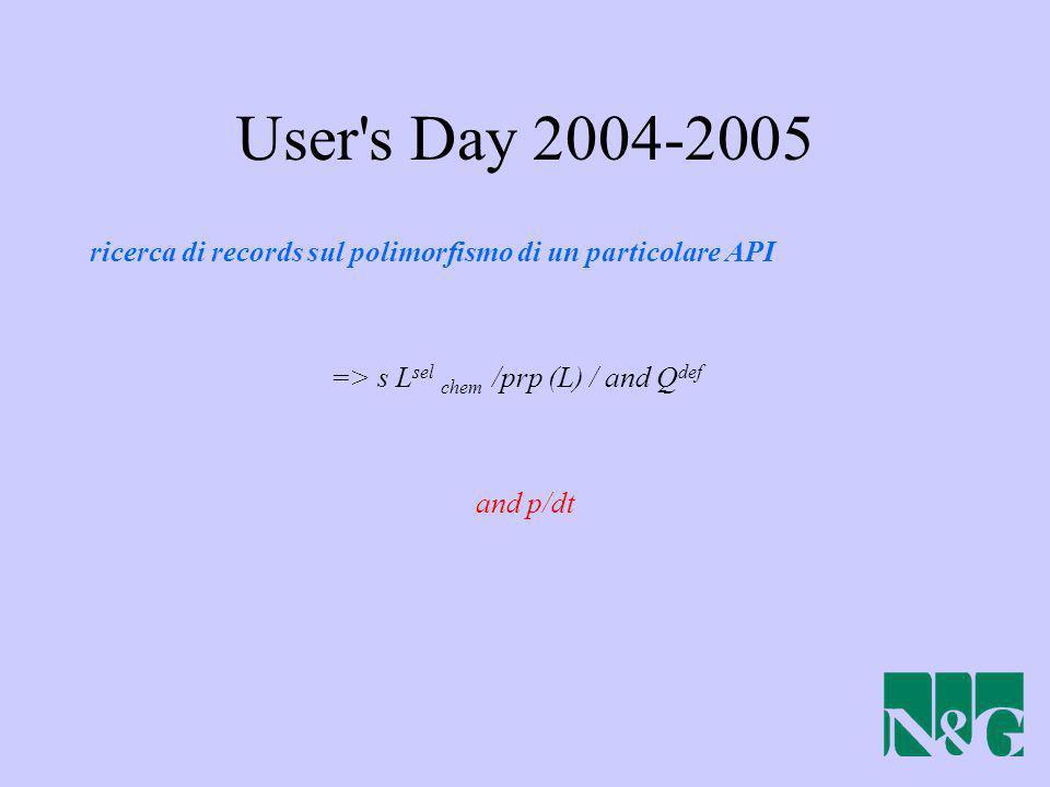 User s Day 2004-2005 ricerca di records sul polimorfismo di un particolare API. => s Lsel chem /prp (L) / and Qdef.