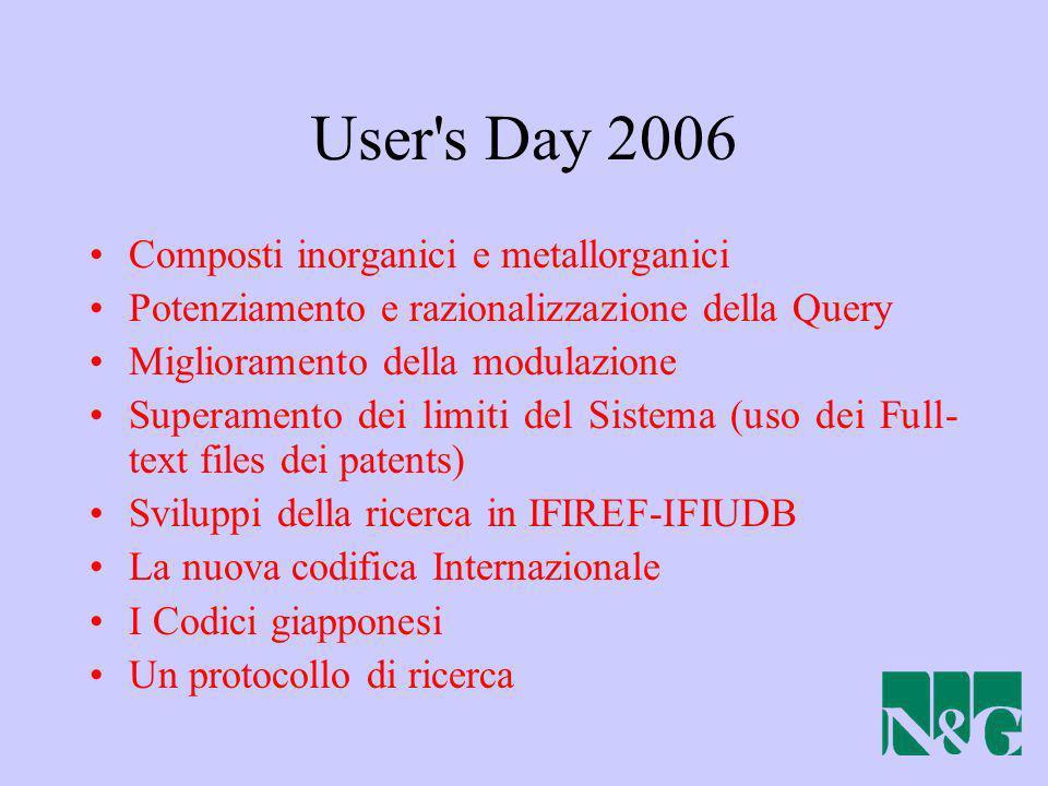 User s Day 2006 Composti inorganici e metallorganici