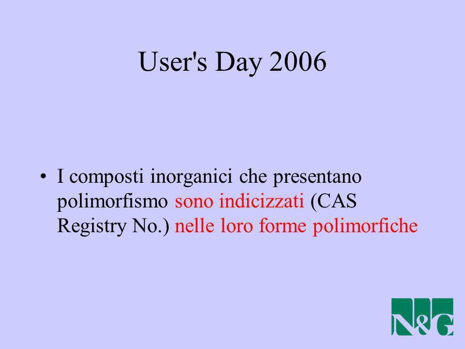 User s Day 2006 I composti inorganici che presentano polimorfismo sono indicizzati (CAS Registry No.) nelle loro forme polimorfiche.
