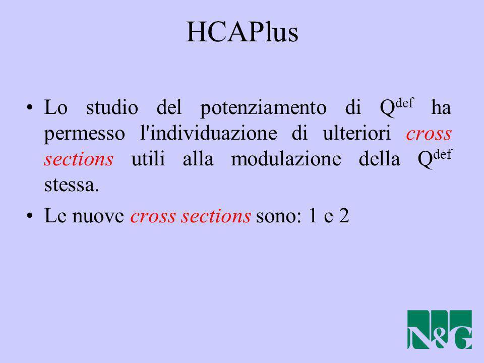 HCAPlus Lo studio del potenziamento di Qdef ha permesso l individuazione di ulteriori cross sections utili alla modulazione della Qdef stessa.