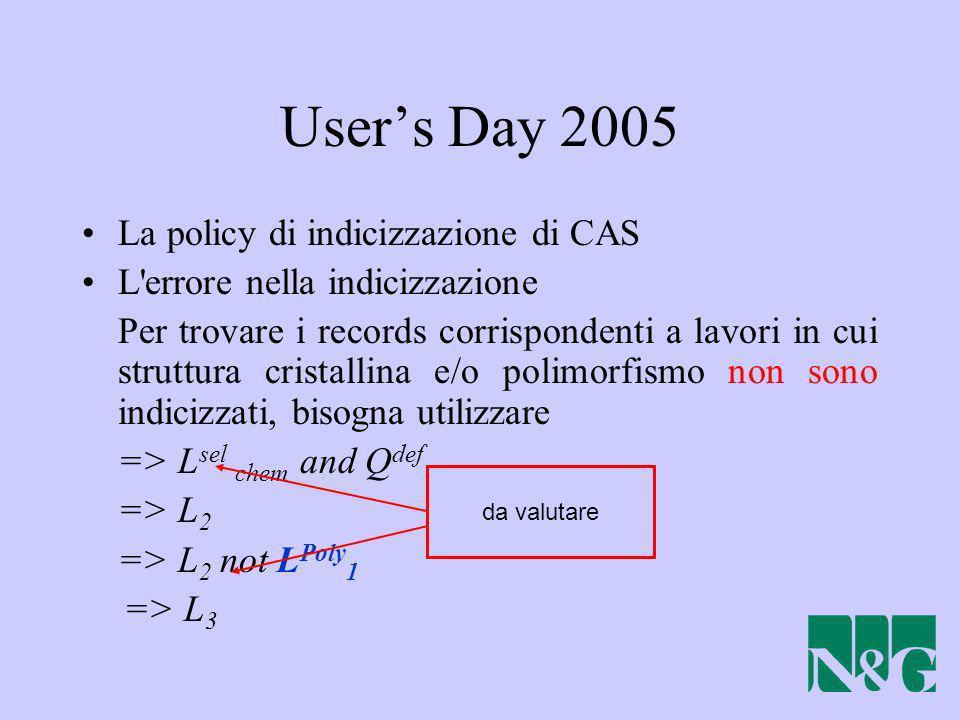 User's Day 2005 La policy di indicizzazione di CAS