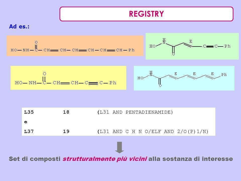 Set di composti strutturalmente più vicini alla sostanza di interesse