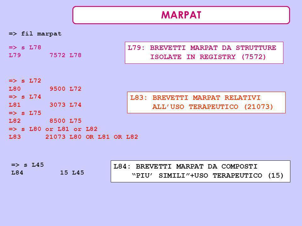 MARPAT L79: BREVETTI MARPAT DA STRUTTURE ISOLATE IN REGISTRY (7572)