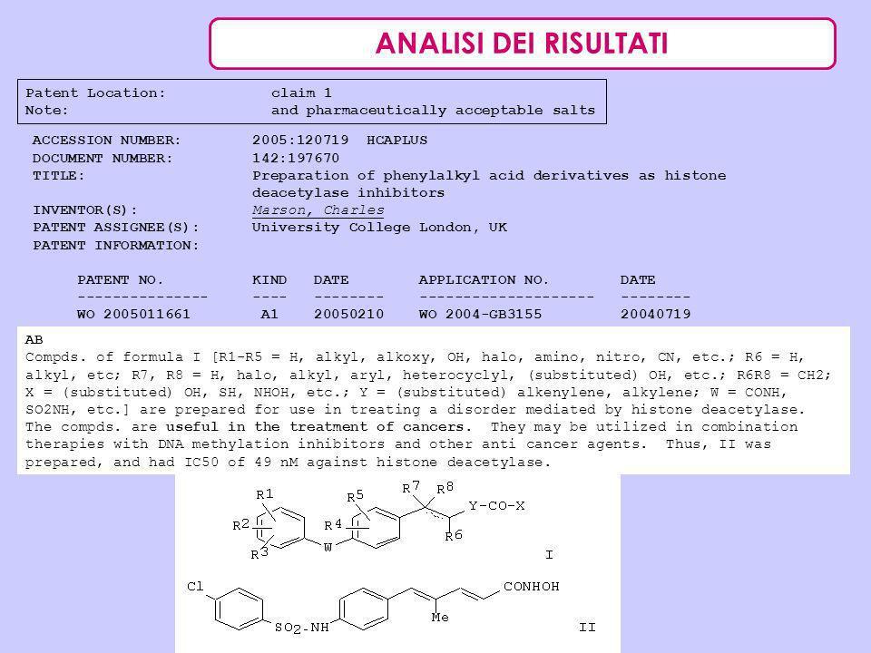 ANALISI DEI RISULTATI Patent Location: claim 1