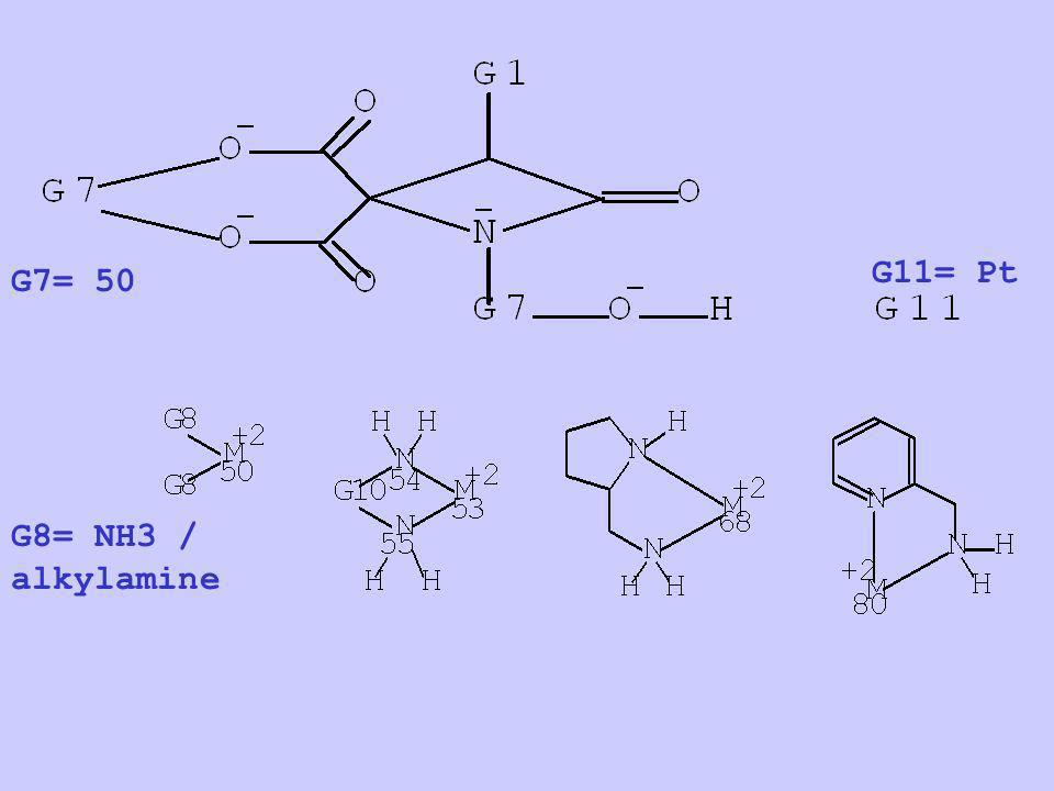 G11= Pt G7= 50 G8= NH3 / alkylamine