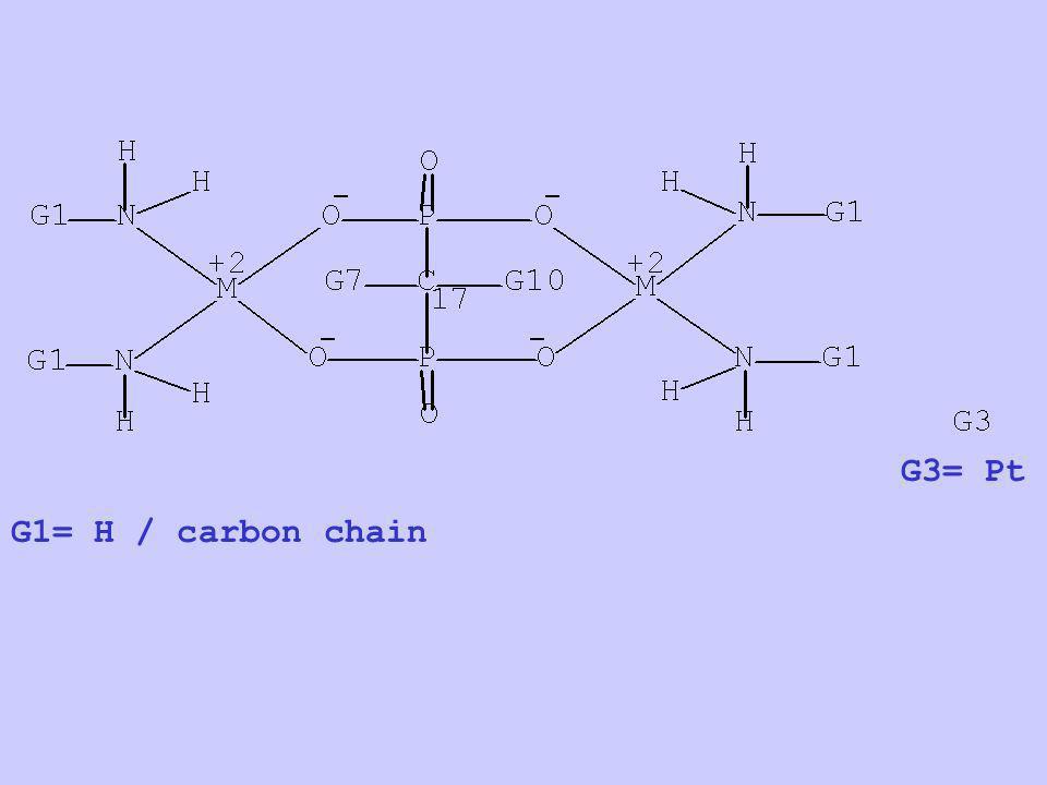 G3= Pt G1= H / carbon chain