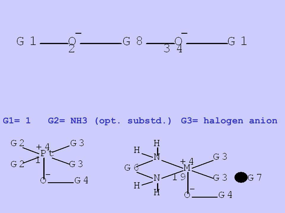 G1= 1 G2= NH3 (opt. substd.) G3= halogen anion