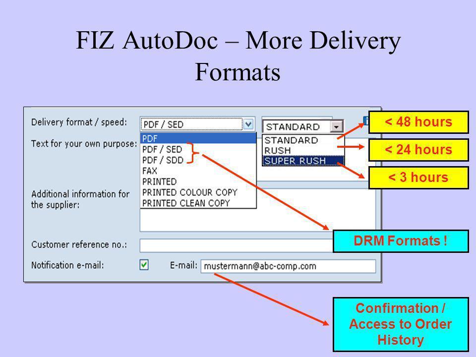 FIZ AutoDoc – More Delivery Formats