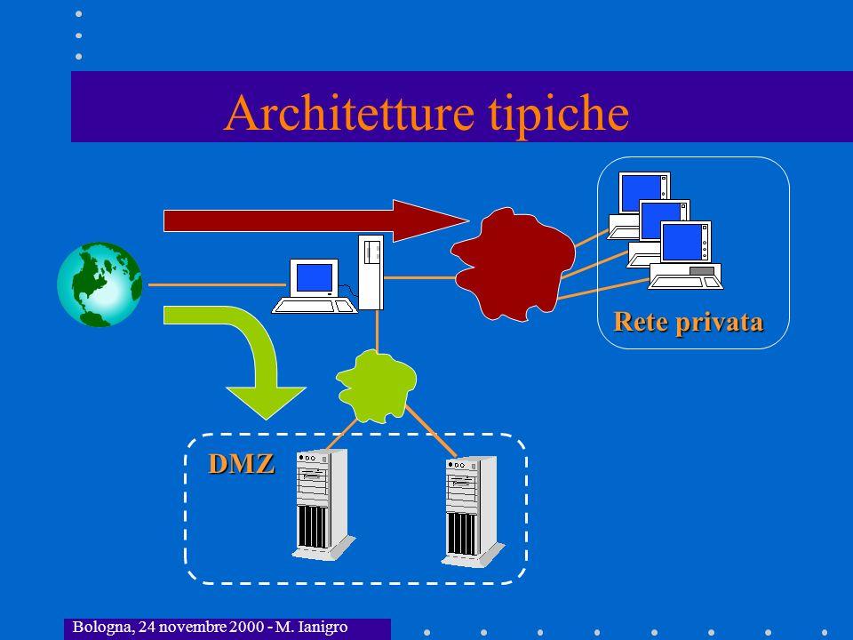 Architetture tipiche Rete privata DMZ