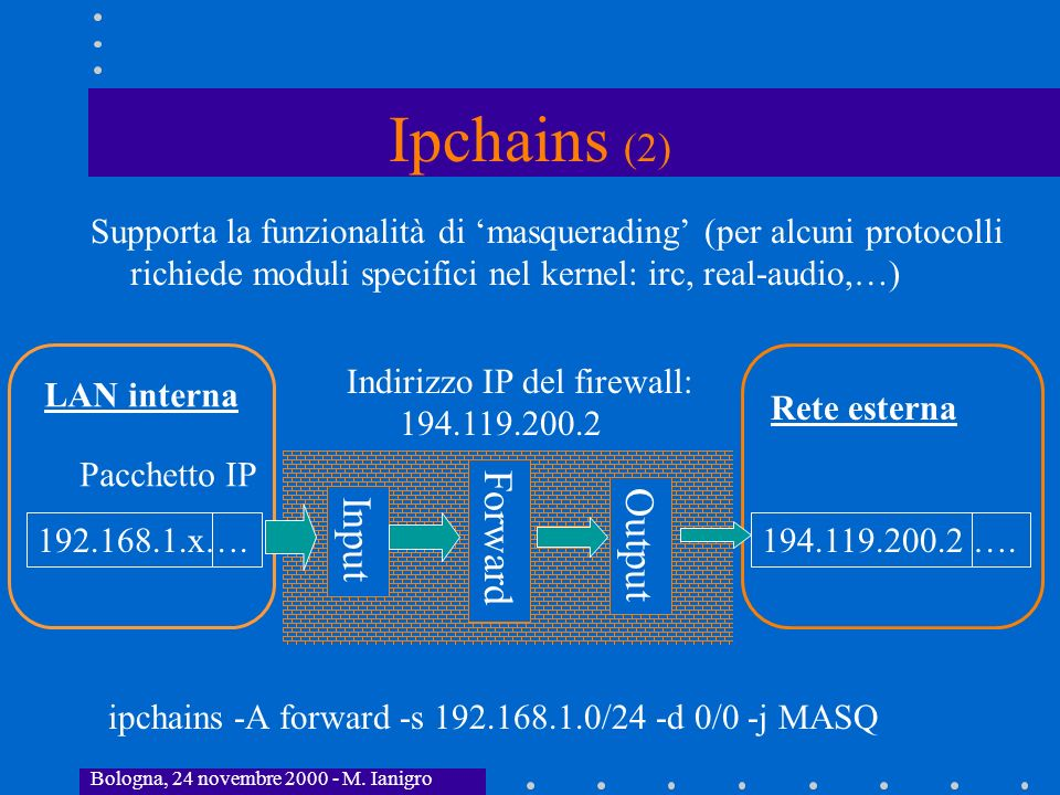 Ipchains (2) Forward Input Output