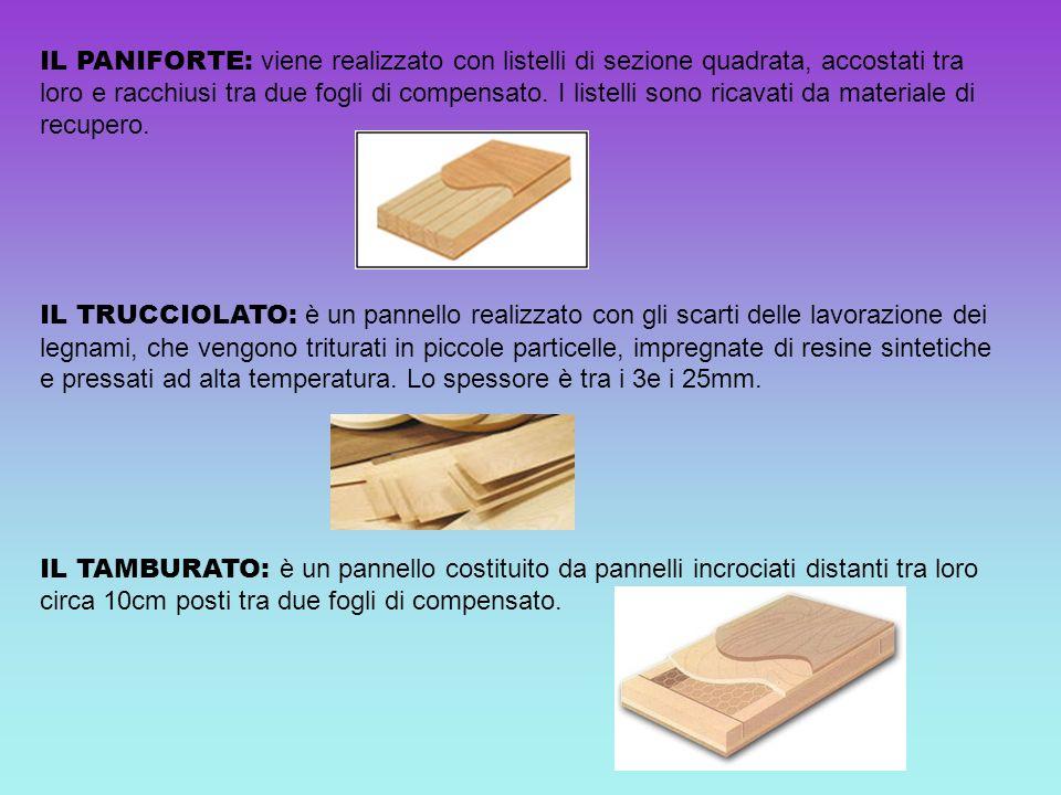 IL PANIFORTE: viene realizzato con listelli di sezione quadrata, accostati tra loro e racchiusi tra due fogli di compensato. I listelli sono ricavati da materiale di recupero.
