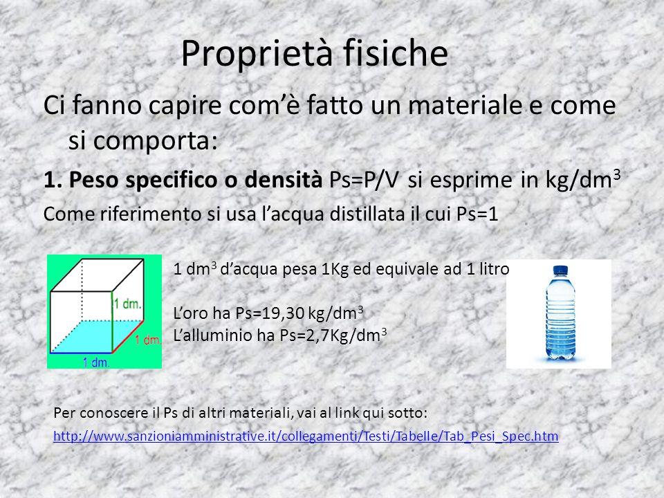 Proprietà fisiche Ci fanno capire com'è fatto un materiale e come si comporta: 1. Peso specifico o densità Ps=P/V si esprime in kg/dm3.