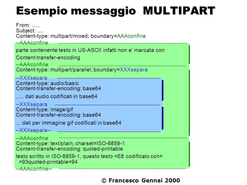 Esempio messaggio MULTIPART
