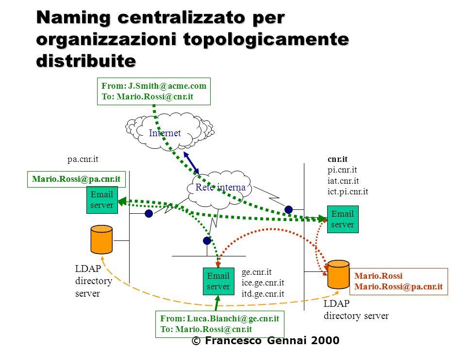 Naming centralizzato per organizzazioni topologicamente distribuite