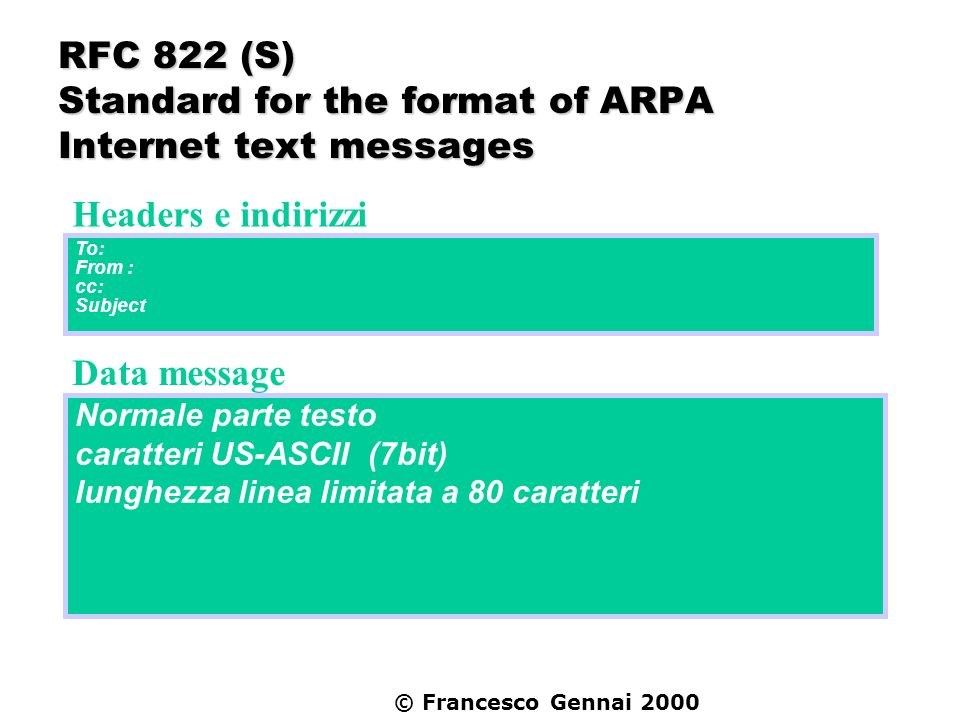 RFC 822 (S) Standard for the format of ARPA Internet text messages
