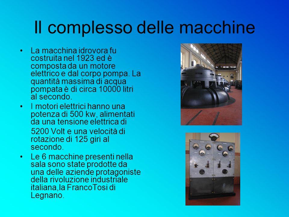 Il complesso delle macchine