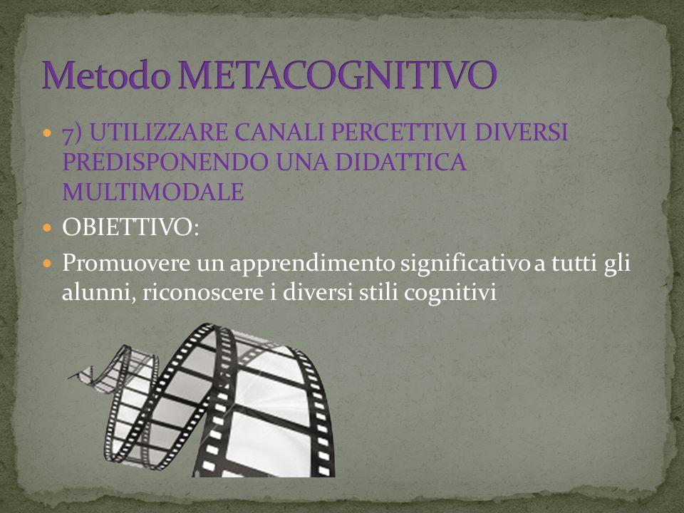 Metodo METACOGNITIVO 7) UTILIZZARE CANALI PERCETTIVI DIVERSI PREDISPONENDO UNA DIDATTICA MULTIMODALE.