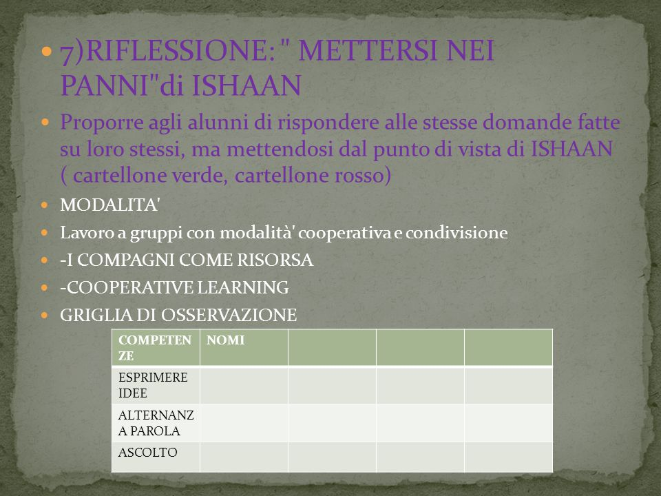 7)RIFLESSIONE: METTERSI NEI PANNI di ISHAAN