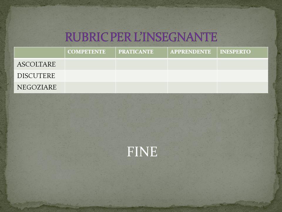 RUBRIC PER L'INSEGNANTE