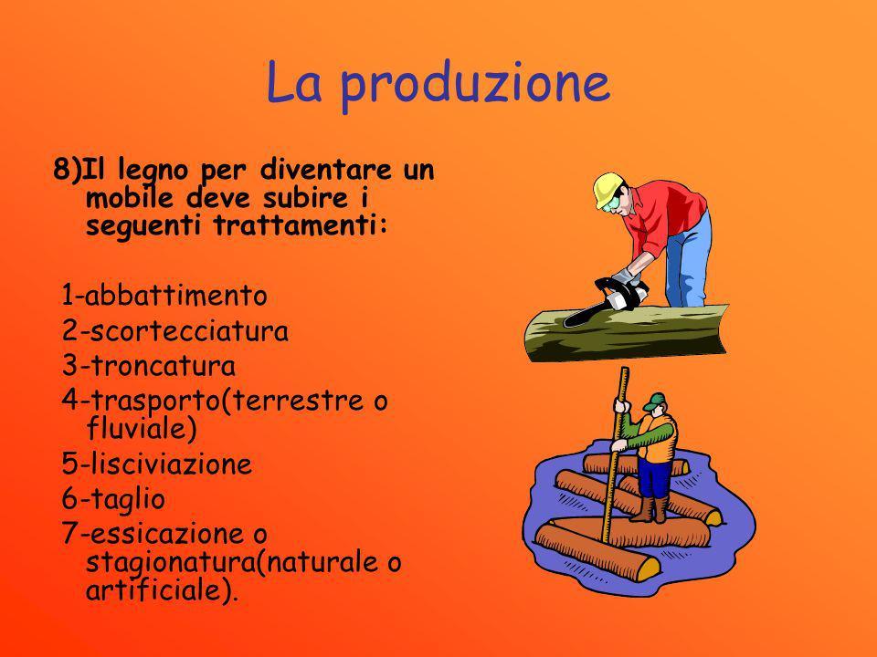 La produzione 8)Il legno per diventare un mobile deve subire i seguenti trattamenti: 1-abbattimento.