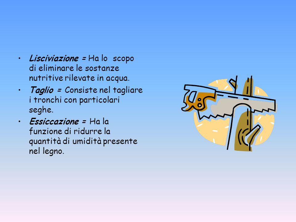 Lisciviazione = Ha lo scopo di eliminare le sostanze nutritive rilevate in acqua.