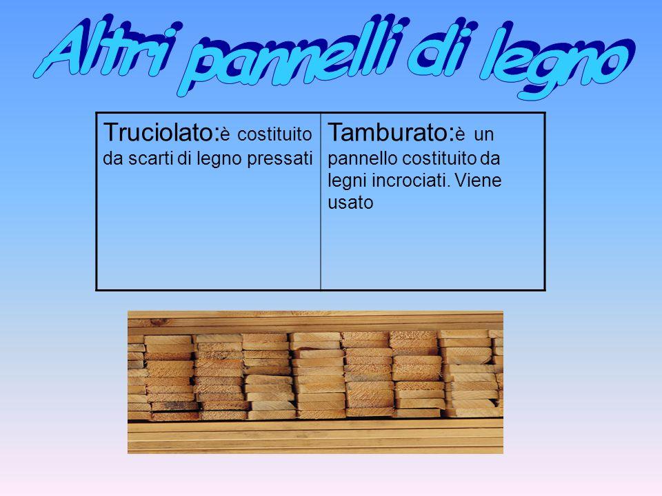 Altri pannelli di legno