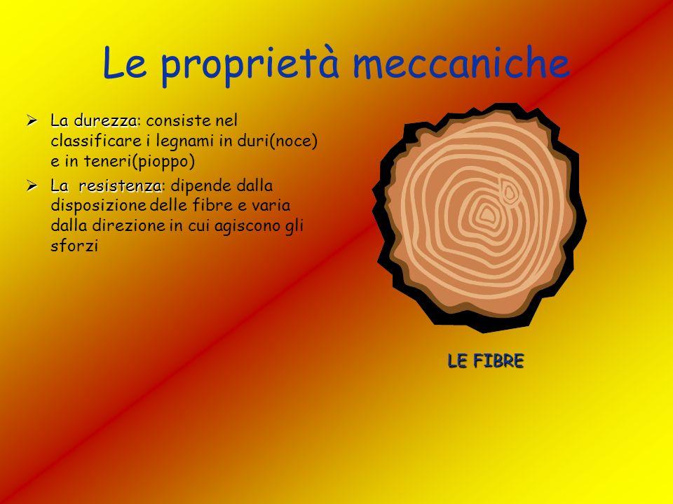 Le proprietà meccaniche