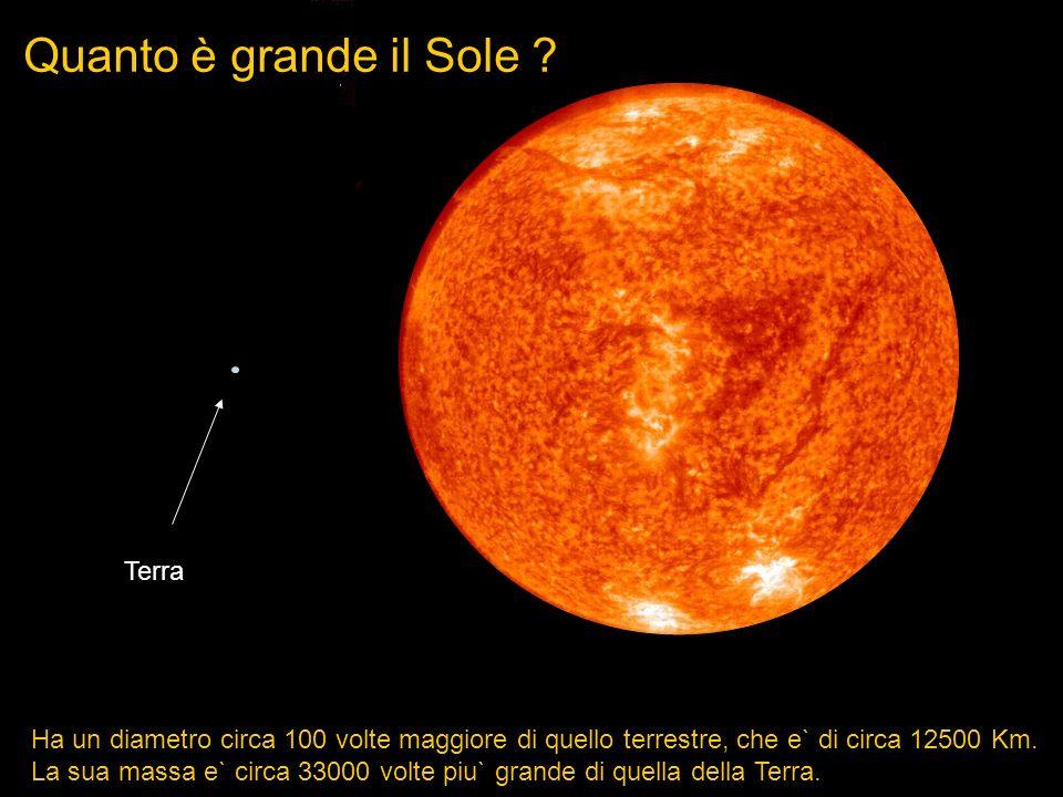 Quanto è grande il Sole Terra
