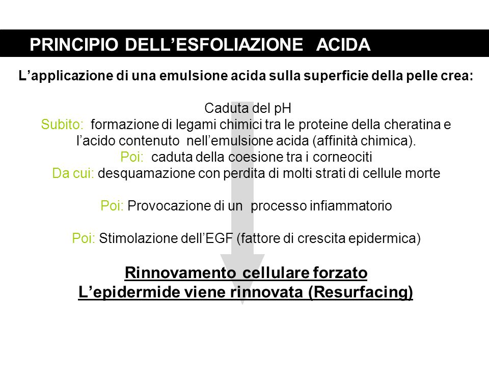 PRINCIPIO DELL'ESFOLIAZIONE ACIDA
