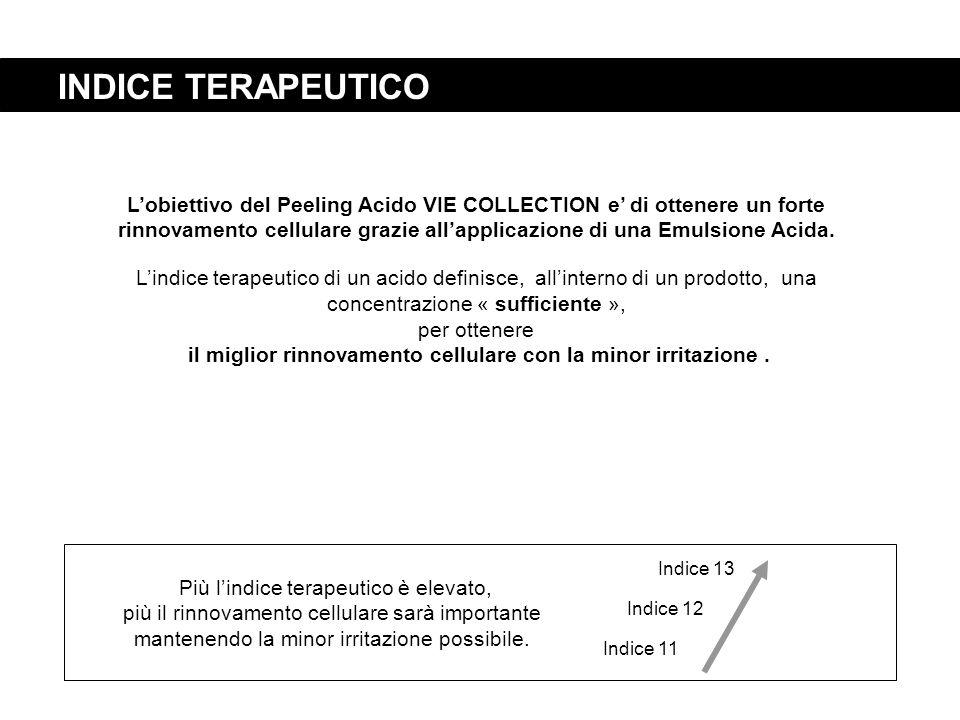 INDICE TERAPEUTICO