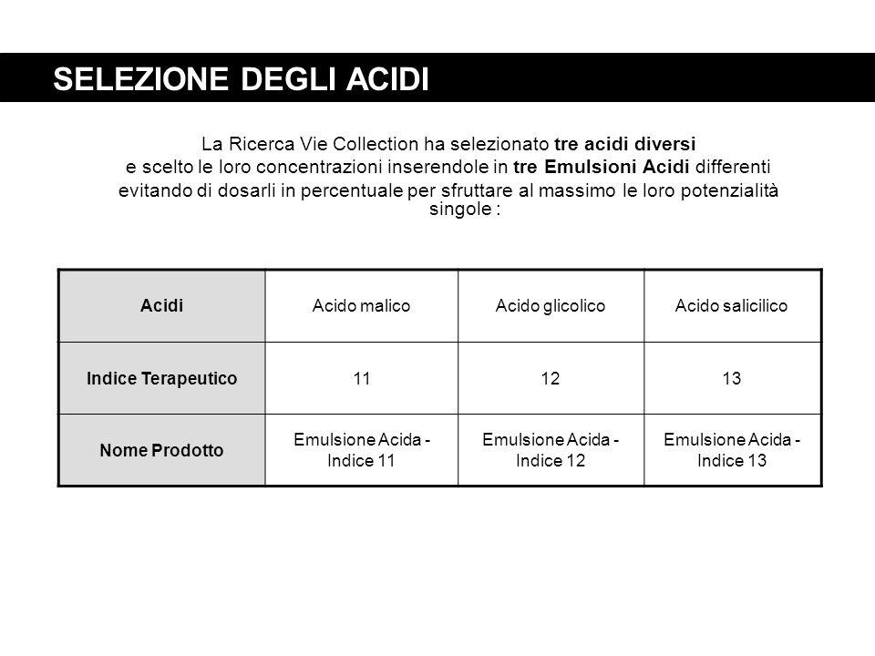 SELEZIONE DEGLI ACIDI La Ricerca Vie Collection ha selezionato tre acidi diversi.