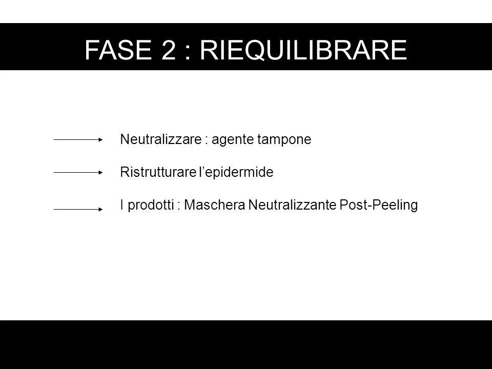 FASE 2 : RIEQUILIBRARE Neutralizzare : agente tampone