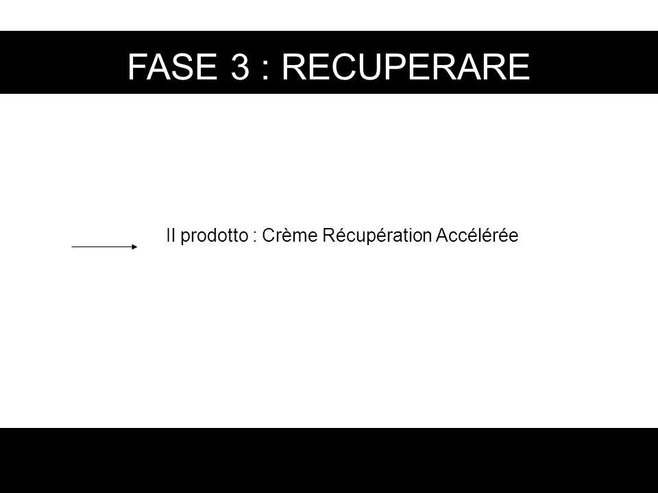 Il prodotto : Crème Récupération Accélérée