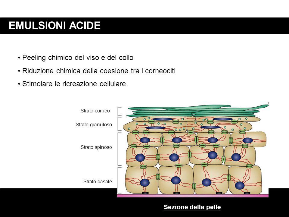 EMULSIONI ACIDE Peeling chimico del viso e del collo