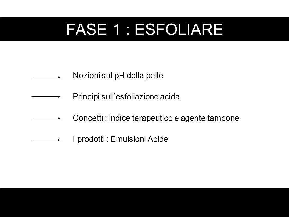 FASE 1 : ESFOLIARE Nozioni sul pH della pelle