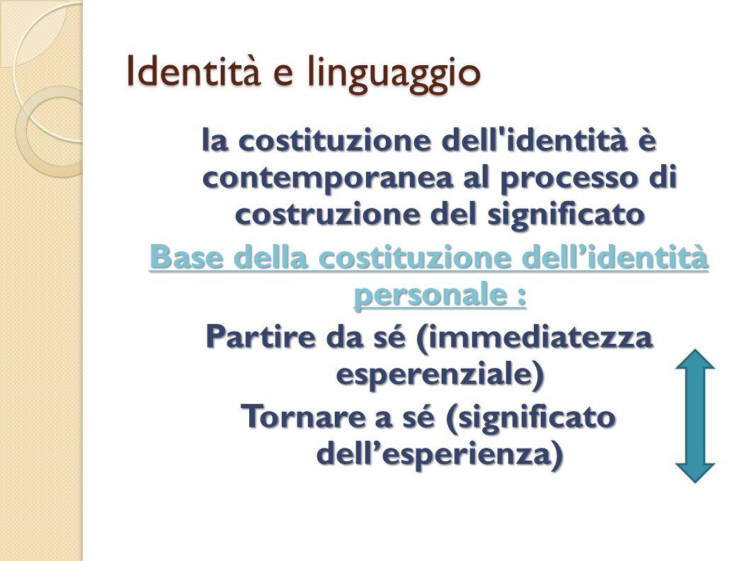 Identità e linguaggio