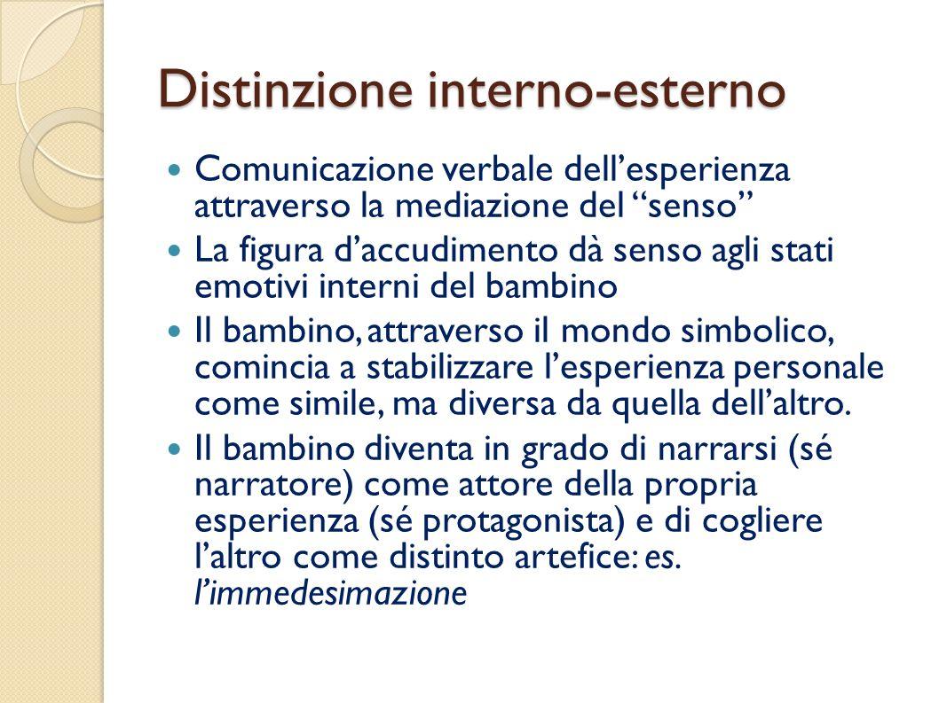 Distinzione interno-esterno