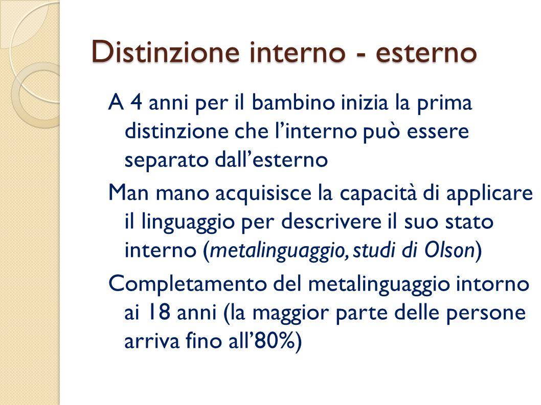 Distinzione interno - esterno
