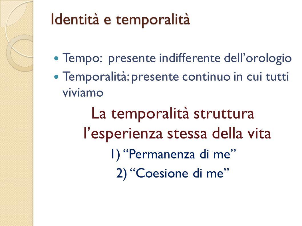 Identità e temporalità