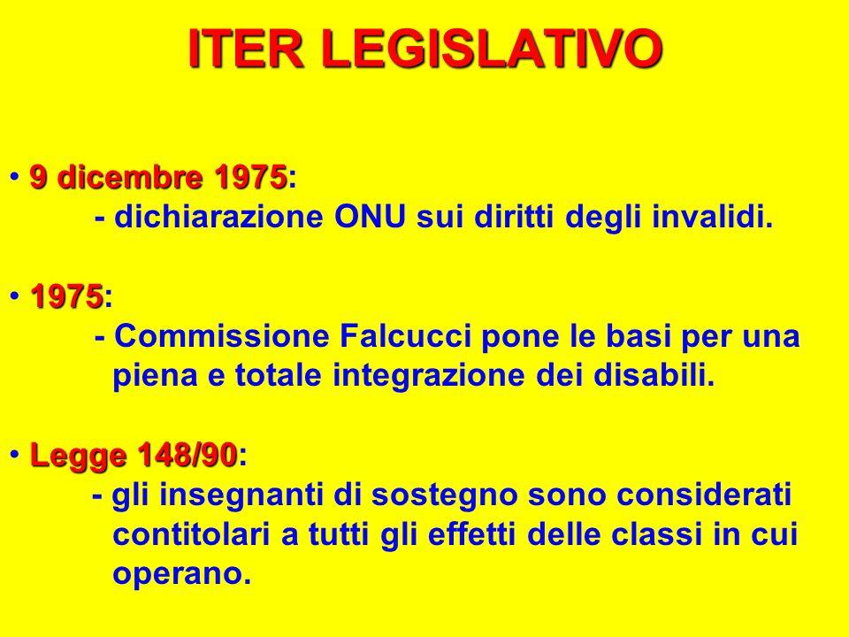 ITER LEGISLATIVO 9 dicembre 1975: