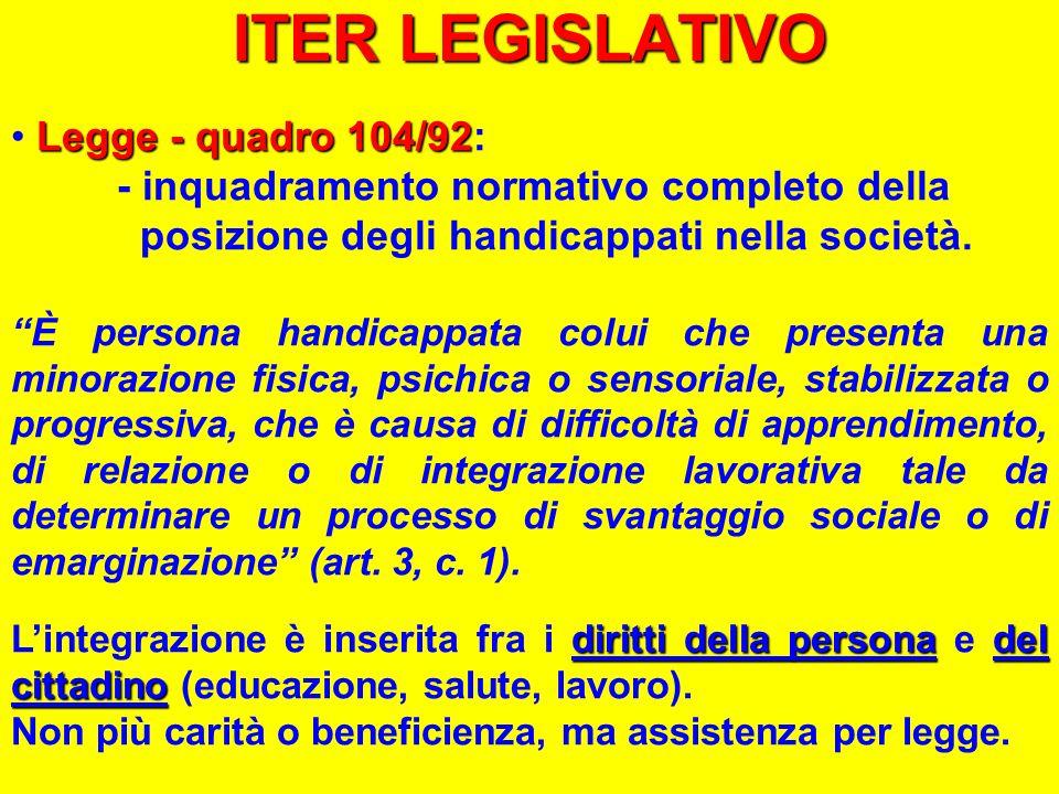 ITER LEGISLATIVO Legge - quadro 104/92:
